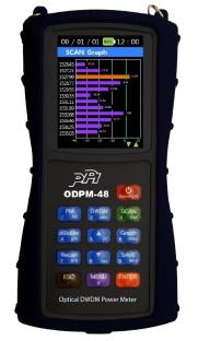 光パワーメータ(ハンディタイプ)ODPM-48
