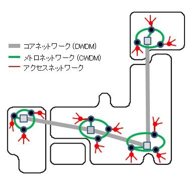 about-wdm-4