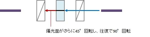iso-expla-5