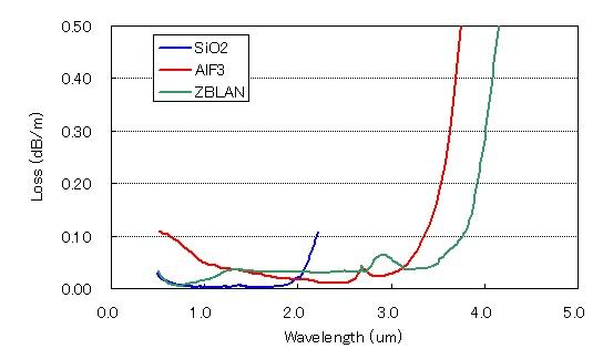 spectrum_comparison