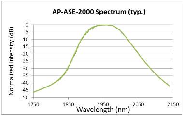 AP-ASE-2000-spectrum