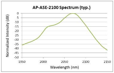 AP-ASE-2100Spectrum