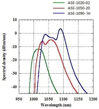 FL-ASE-1020_1050_1090