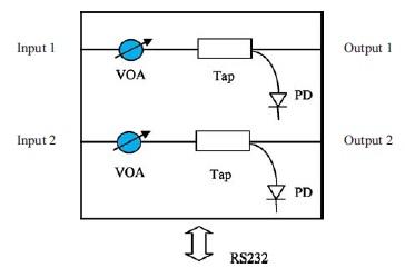 LW2020-voa-2-VOA-PD-M-2