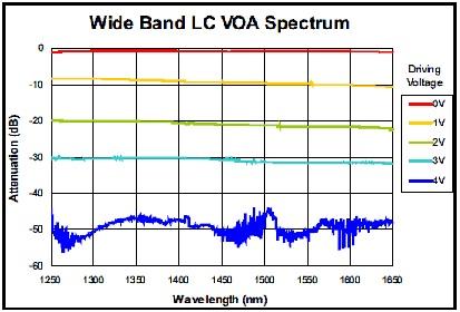 LW2020-voa-W-VOA-3