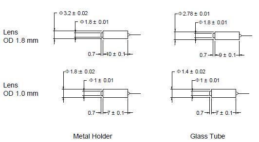 Opn-fibercollimator2