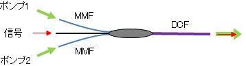Opn-pump-c1