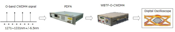 WLphotonics-wbtf-cwdm-3