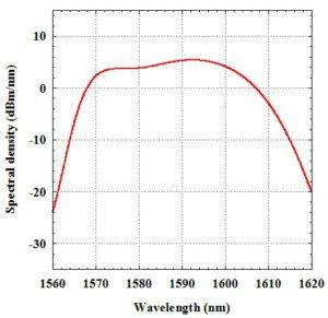 ase-1590-100spectrum