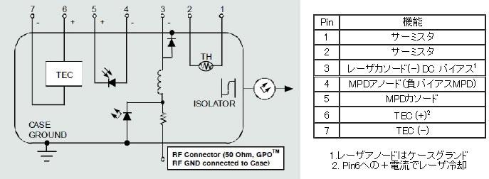 dfb-1310-dm-10-pin