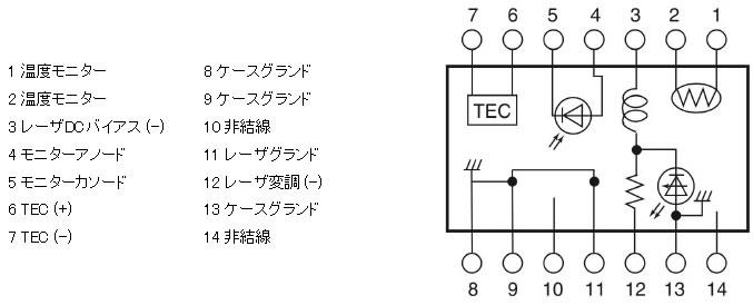 dfb-1550-pm-pin