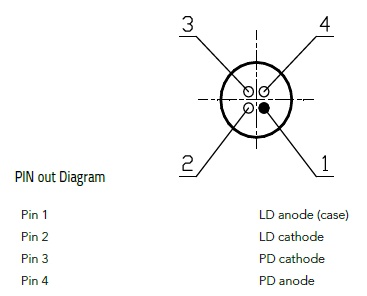 dfb-cwdm-to-2