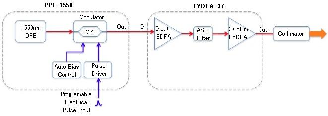 Optilab-ppl-1550-37-r-2