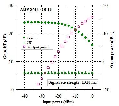 amp-8611-ob-16-output