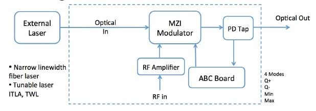 lmd-cl12-r-2