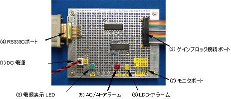 evaluationboard1