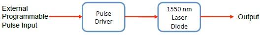 olb-pnl-1550-2